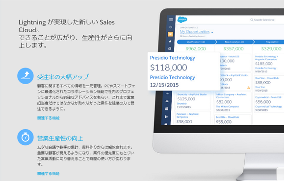 salesforce-crm