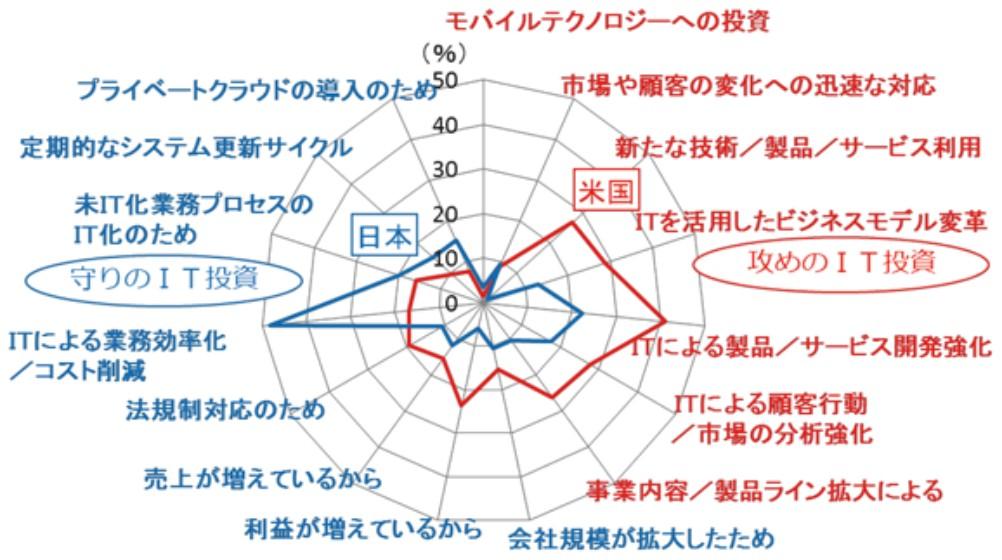 010_figure_4